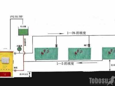 家用暖气循环泵 家用土暖气循环泵安装方法及注意事项