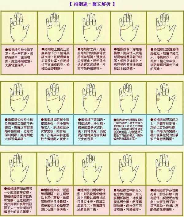 右手图解女掌纹手相线图解婚姻中的婚姻线-婚flash8操作指南图片