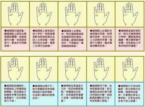 手相图解女婚姻掌纹线打包右手中的婚姻线-婚葛图解军vb教程下载图片