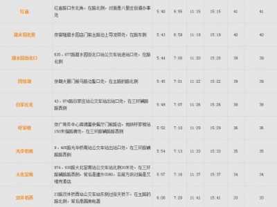 东方时尚班车表 北京东方时尚驾校免费班车路线图和时间表