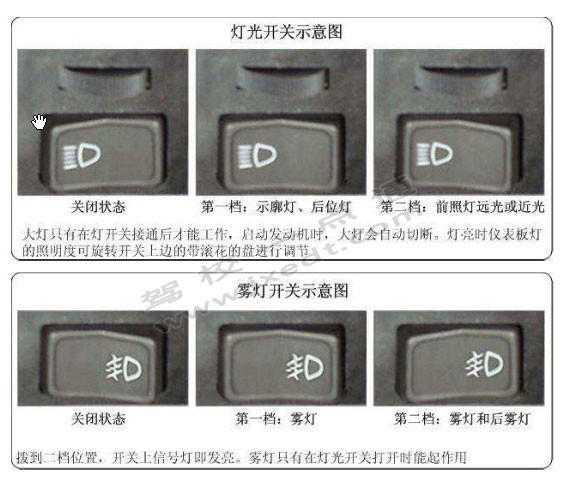普桑仪表盘指示灯图解 桑塔纳仪表,灯光,开关及操作图解