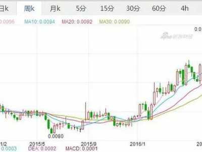 日元升值 日元为什么还升值